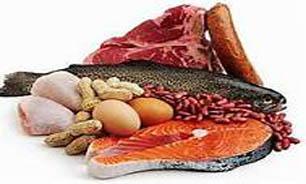 قیمت گوشت و مرغ دم عیدی 93